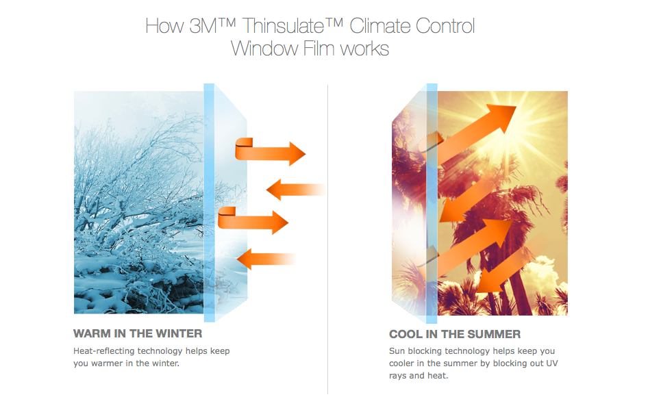 3M Thinsulate Window Film - Insulation for your Windows 2