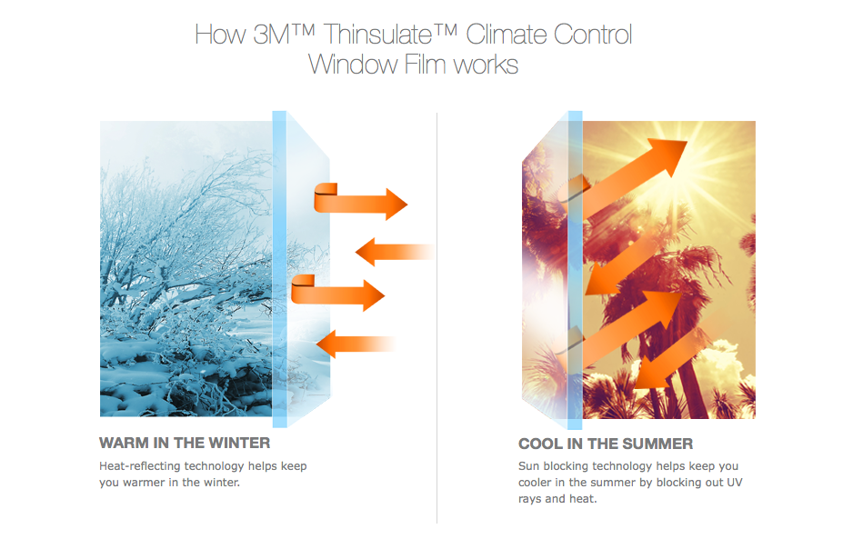 3M Thinsulate Commercial Window Film 2
